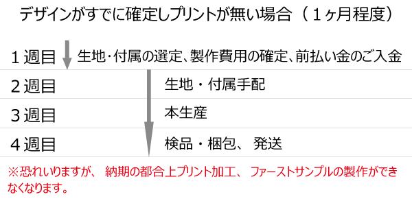 納期の目安02